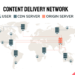 Cdn banner benefits of content delivery network