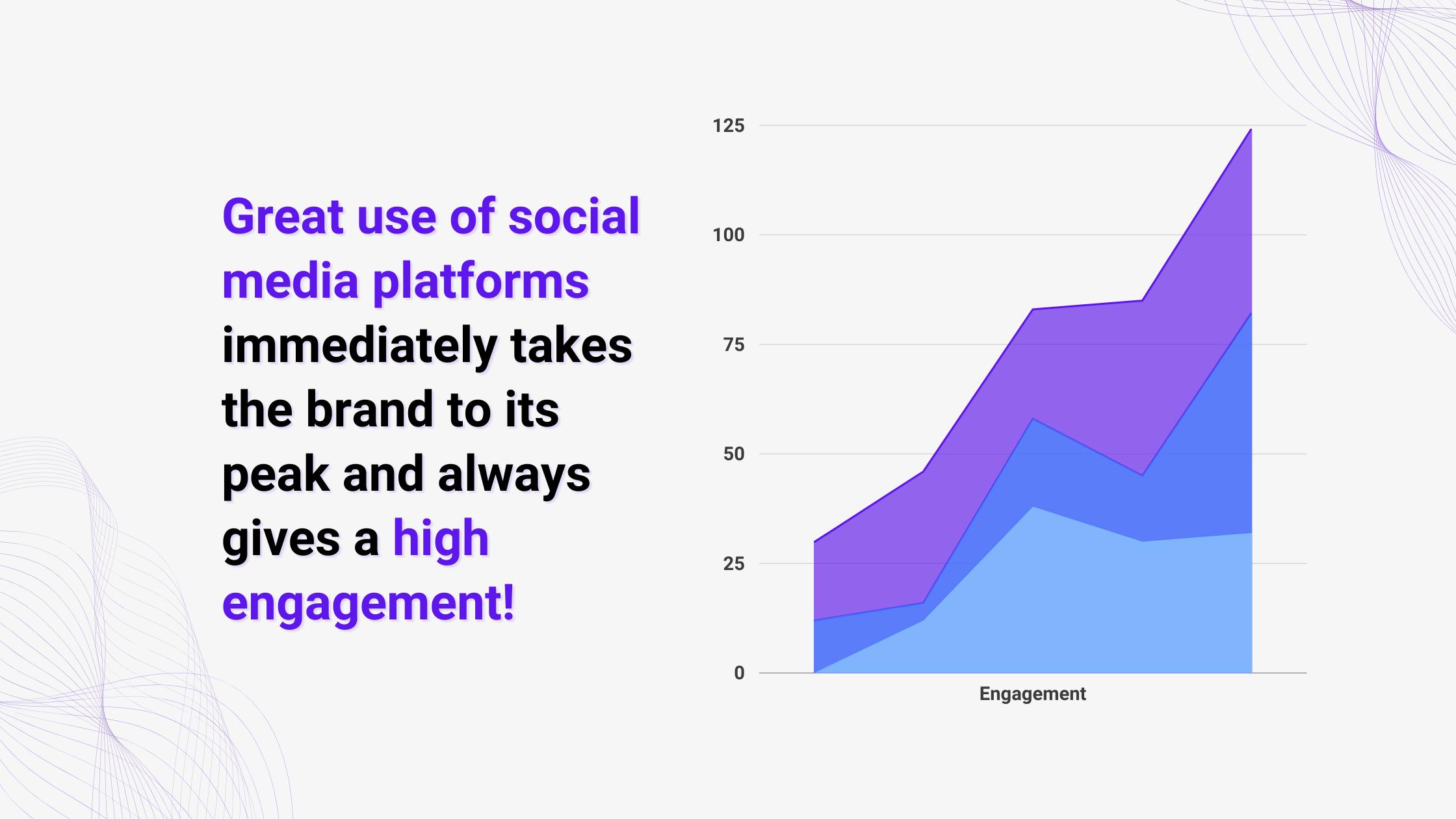 Smm biz internalimg social media marketing tips